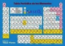 Tabla peridica de los elementos 2017 pascual romn polo tabla peridica de los elementos 2017 pascual romn polo comprar libro 9788473605991 cervantes urtaz Image collections